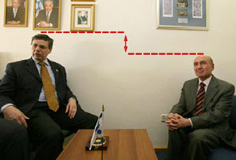 2010 meeting between Isreali Deputy Minister and Turkish ambassador